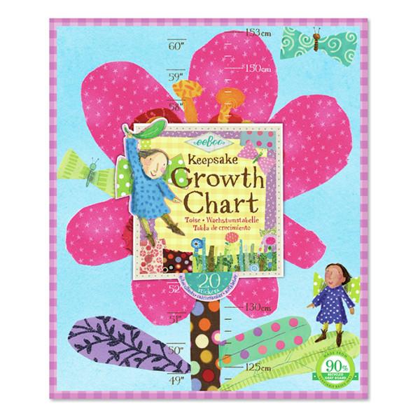 HOT PINK FLOWER GROWTH CHART TABLA DE CRECIMIENTO